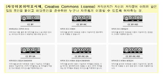 저작권위원회, 유명작가와 저작물 공유캠페인